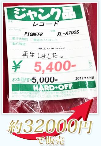 ジャンク×ヤフオク・レコードプレイヤー32000円.PNG